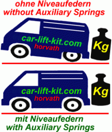 Lift kit approx. +20mm (reinforced replacement springs front and rear) Opel Vivaro, type J7, F7, with ABS, My 08.2001-, not for models with level control
