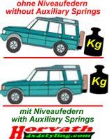 Niveaufedern Jeep