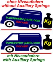 Auxiliary Springs Peugeot