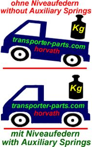 Auxiliary Springs (Helper-Springs) Ssang Yong Actyon, Sports Actyon, Type CJ, By. 12.06-, for 1000 Kg minimum axle load at the rear