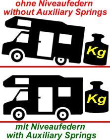 Höherlegungs-Niveauregulierungsfedern +50mm vorne, Hymer B-Klasse 504 t/m 674 244 Bj.: 01-, Ersatzfedern