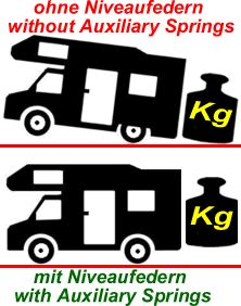 Lift-Kit Auxiliary Springs +50mm front, Hymer B-Klasse 504 t/m 674 244 By.: 01-, replacement springs