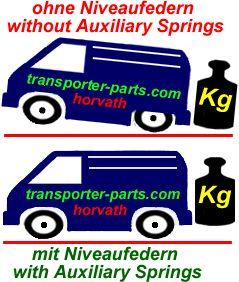 Niveauregulierungsfedern (Spiral-Zusatzfedern) Volkswagen Caddy Maxi (incl. Life) Typ 2K / 2KN (2WD und 4-Motion) Bj. 02.08-, auch für Modelle mit Doppelblattfeder, auch für Ecofuel Modell
