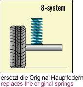 Niveauregulierungsfedern für sehr schwere Zuladung (progressiv) Seat Altea 5P Bj.: 06.04-, ersetzen die original Hauptfedern