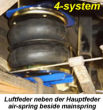 Air-Auxiliary Springs VW Crafter, 2WD, Type 2EKE1-2 / 2EC1-2, By. 06.06-11 / 11-17, Twin rear wheels / Super Single 4,6t