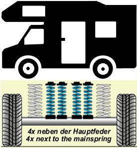 Zusatzfedern / Niveauregulierungsfedern extra-verstärkt (4 Federn) Bürstner Reisemobil Fiat Ducato A-570 / 280 / 280L / 290 / 290L Bj.: 01.82..05.94