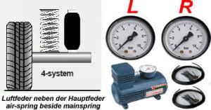 Niveau-Luftfedern Hymer B-Star-Line 630, 655 Typ MB 313 / 316 Bj. 97-, Luft-Zusatzfedern mit 2-Kreis-System incl. Heavy Duty Kompressor