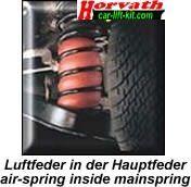 Niveau-Luftfedern (Luft-Zusatzfedern) Ford Mondeo Kombi Typ BWY Bj. 01.01-06.07, nicht mit Sportfahrwerk