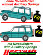 Höherlegungs-Niveaufedern +35mm Suzuki Jimny FJ Bj.:...