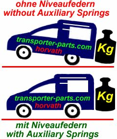 Auxiliary Springs (reinforce replacement coil springs) Citroen Berlingo Multispace, 2WD, L1 short, 5 - and 7-seater, 04/08-, also model XTR