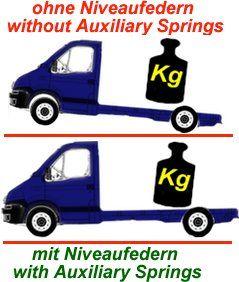 """Hochleistungs-Niveau-Luftfedern mit 8"""" Doppelfaltenbalg-System VW LT Typ 46 2WD, Chassis cab, Beladung ab 250 kg, Bj. 10.96-06.06"""