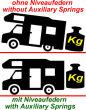 helper springs / Auxiliary Springs heavy duty (4 Springs) Heku Motorhome, Fiat Talento Bj.: 08.91-11.94