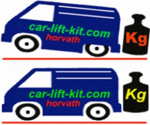 Niveau-Luftfedern für tiefergelegten VW Sharan und Seat Alhambra Bj. -10, Ford Galaxy Bj. -06, nicht für 4-motion