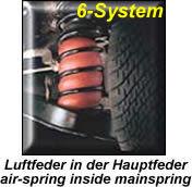 Niveau-Luftfedern Toyota Landcruiser J12 / LC120 /KDJ120 / L300 3- und 5-türig, Bj. 2003-01/2010, nicht für Executive, für normale Zuladung