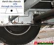 Wohnmobil Hochleistungs-Niveau-Luftfedern, ALKO Chassis...