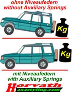 Niveau-Luftfedern für Hyundai Galloper mit Spiralfedern hinten Bj. 02/97-01/02