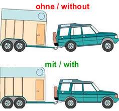 Niveau-Luftfedern Hyundai Trajet / High Way Van