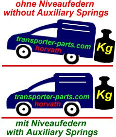 Auxiliary Springs (Helper-Springs) Ford Fiesta Courier, Courier Combi, Type J3S, J5S, Year 10.95-, for model with torsion bars