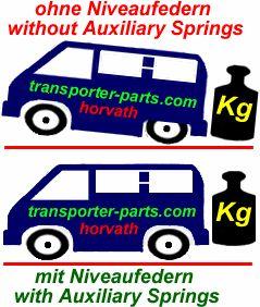Niveauregulierungsfedern (verstärkte Ersatzfedern) Citroen C4  Picasso, C4 Grand Picasso, Typ U, Bj. 10.06-10.13, wahlweise als LPG-Kit, nicht für Luftfederung, nicht für Lastabhängige Bremsen (ALB)