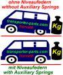 Niveauregulierungsfedern (Stahl-Zusatzfedern) Renault Espace / Grand Espace JE0/J66 Bj. 12.96-09.02, für schwere, ständige Zuladung, nicht für Fahrzeuge mit Luftfedern