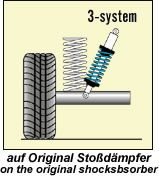 Auxiliary Springs Renault Trafic with front wheel drive FASE I-II By.: 01.81-08.94
