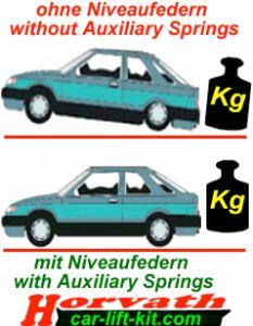 Niveauregulierungsfedern Saab 9-5 / 9-5 Kombi, Estate YS3E Bj. 09.97-09.05, nicht mit vorhandener Niveauregulierung