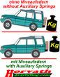 Suspension springs, Lift-Kit +30mm, Mitsubishi Pajero V60 My. 01.00-10.06