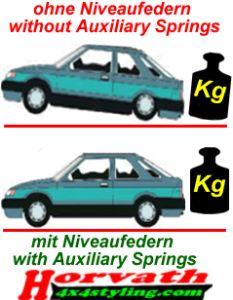 Niveau-Luftfedern (Luft-Zusatzfedern) VW Passat Variant 2WD, Typ IV, 3B5, Bj. 05.97-05.05, für Passat mit Tieferlegung