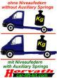 Hochleistungs-Niveau-Luftfedern, 4-fach, Extra-Stark, Nissan Atleon, Typ 120.35 - 35.13 HD, 35.15 - 56.15 HD, bis -6.5t, Bj. 06.06-, Runde Hinterachse, Zwillingräder (Luft-Zusatzfedern)