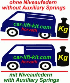 Niveauregulierungsfedern Hinterachse (verstärkte Ersatzfedern) Opel Vivaro, Typ J7, F7, mit ABS, Bj. 08.2001-, HD-Set für ständige Beladung, nicht für Modelle mit Niveauregulierung