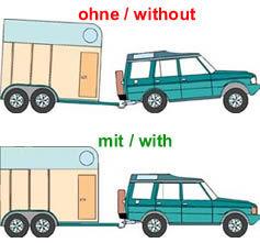 Niveau-Luftfedern (Luft-Zusatzfedern) VW Touran, Typ 1T, M1, Bj. 02.03-15 / 2015-, nicht mit Niveauregulierung