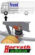 """Hochleistungs-Niveau-Luftfedern (10"""" Zusatzluftfedern) MAN TGA 4600, Bj. 01.2000-, Vorderachse"""