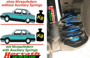 Auxiliary Springs (Helper-Springs) Skoda Kodiaq, Type NS, My. 03.2017-, not with existing leveling