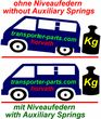 Auxiliary Springs (Helper-Springs) Ford Tourneo Custom...
