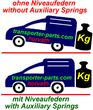 Reinforced front springs (approx. +25 % stronger than...