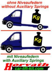 Hochleistungs-Niveau-Luftfedern, Renault Maxity, Typ F24 und Maxity DTI, Bj. 07-, mit Doppelfaltenbalg-System, für die Vorderachse