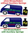 Reinforced replacement springs for front, rise approx....